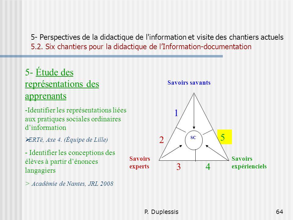 5- Étude des représentations des apprenants
