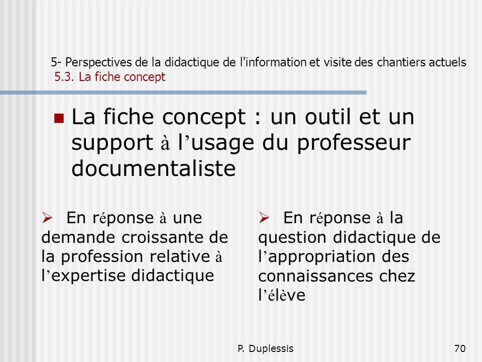 5- Perspectives de la didactique de l information et visite des chantiers actuels 5.3. La fiche concept