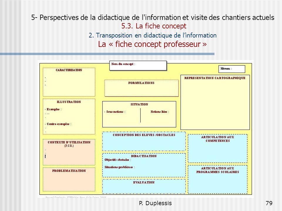 5- Perspectives de la didactique de l information et visite des chantiers actuels 5.3. La fiche concept 2. Transposition en didactique de l'information La « fiche concept professeur »