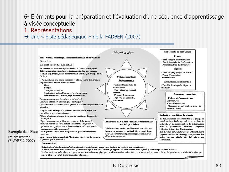 6- Éléments pour la préparation et l'évaluation d'une séquence d apprentissage à visée conceptuelle 1. Représentations  Une « piste pédagogique » de la FADBEN (2007)