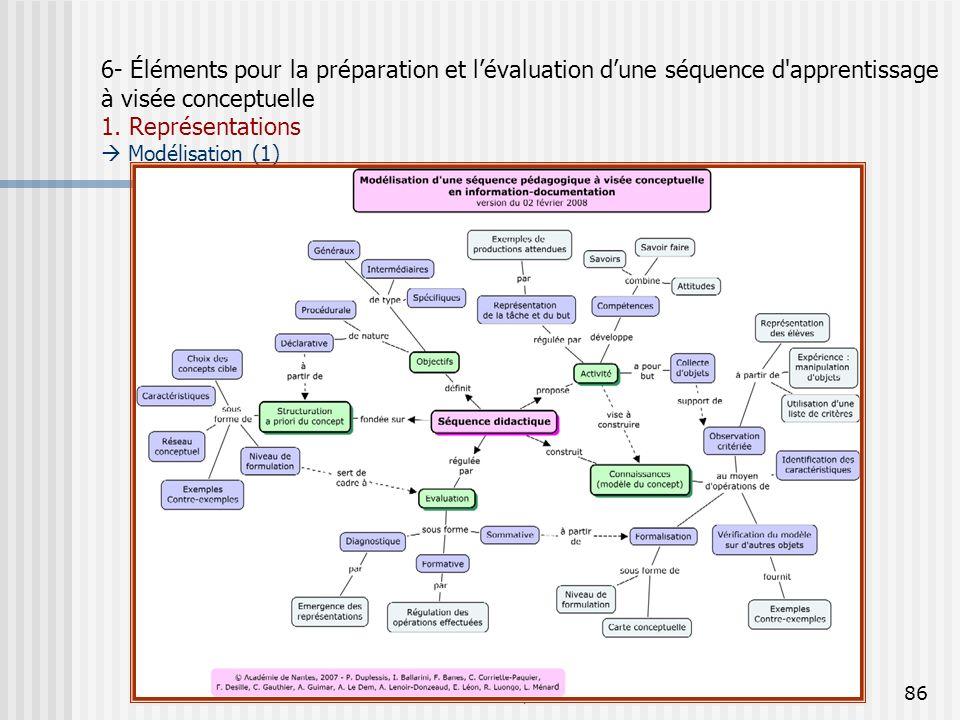 6- Éléments pour la préparation et l'évaluation d'une séquence d apprentissage à visée conceptuelle 1. Représentations  Modélisation (1)
