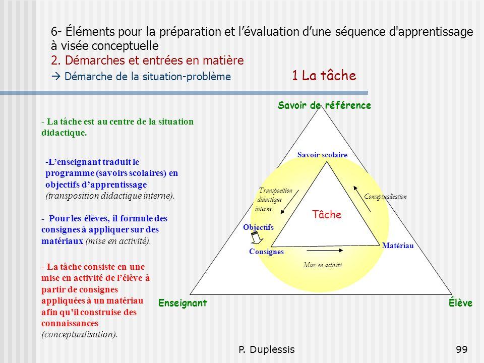 6- Éléments pour la préparation et l'évaluation d'une séquence d apprentissage à visée conceptuelle 2. Démarches et entrées en matière  Démarche de la situation-problème 1 La tâche