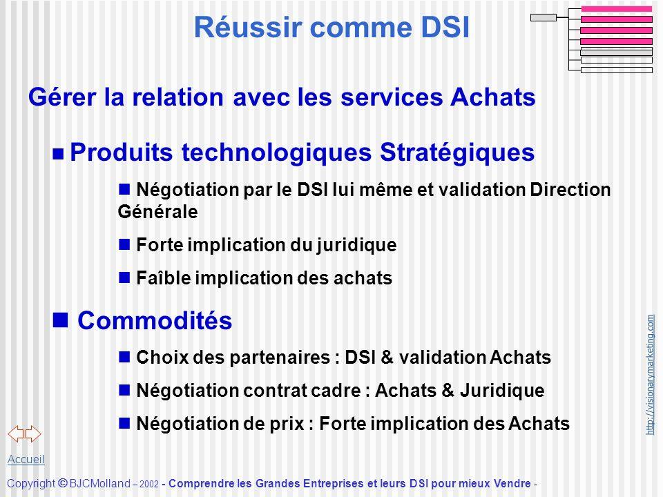 Réussir comme DSI Gérer la relation avec les services Achats