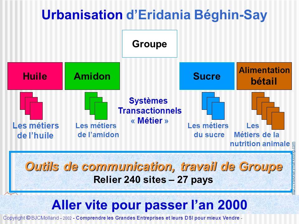 Urbanisation d'Eridania Béghin-Say