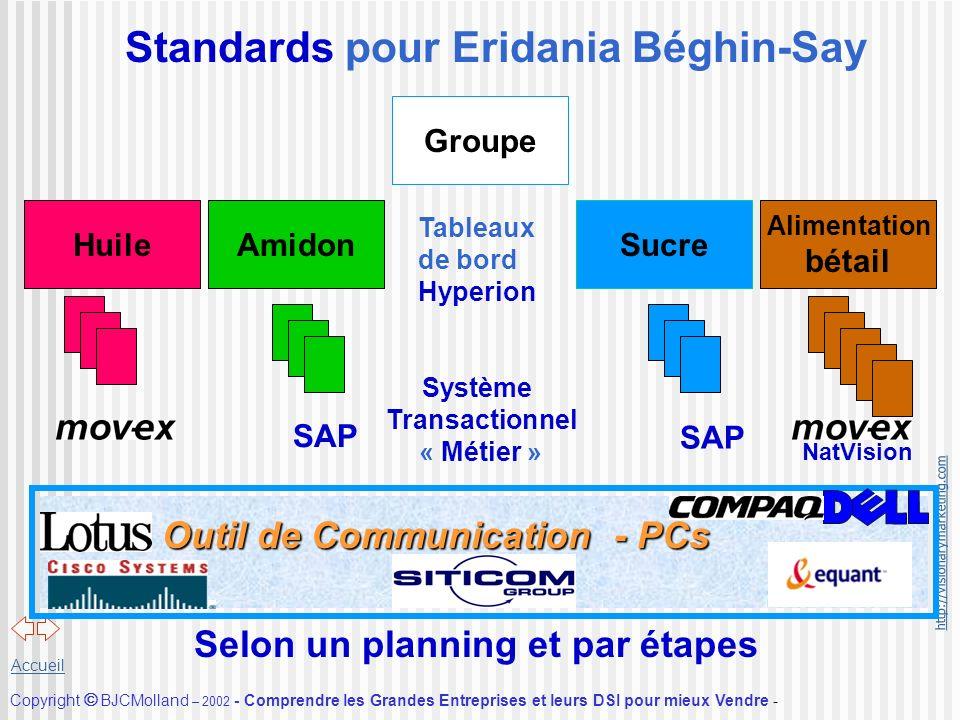 Standards pour Eridania Béghin-Say