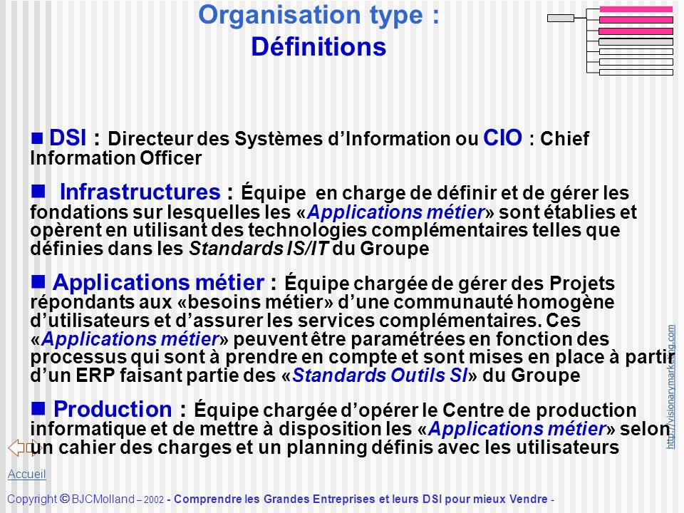 Organisation type : Définitions
