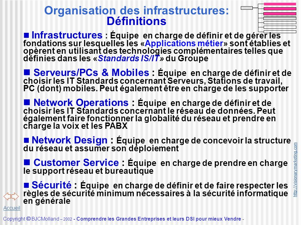 Organisation des infrastructures: Définitions