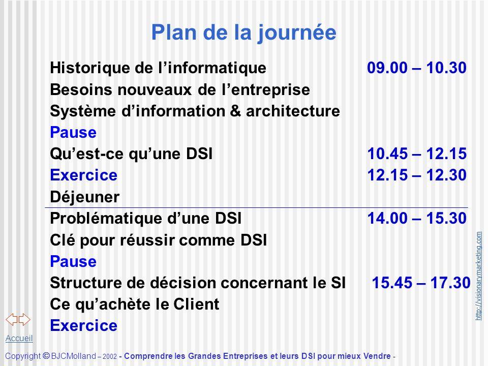 Plan de la journée Historique de l'informatique 09.00 – 10.30