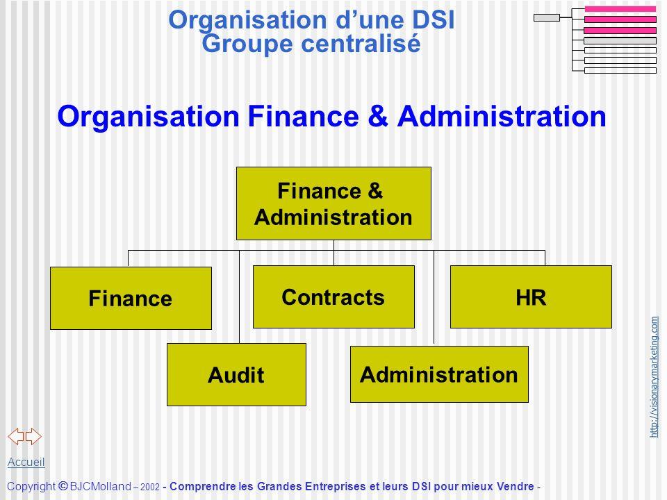 Organisation d'une DSI