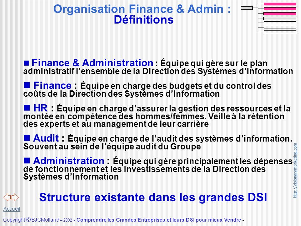 Organisation Finance & Admin : Définitions