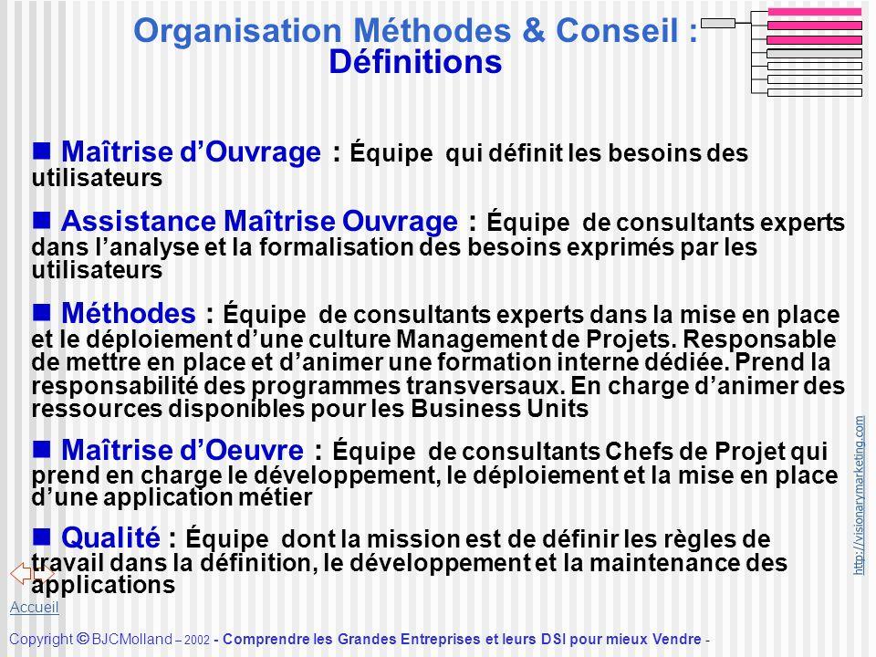 Organisation Méthodes & Conseil : Définitions