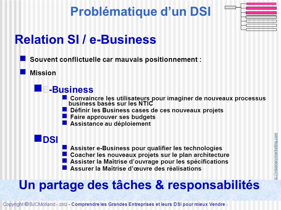 Relation SI / e-Business