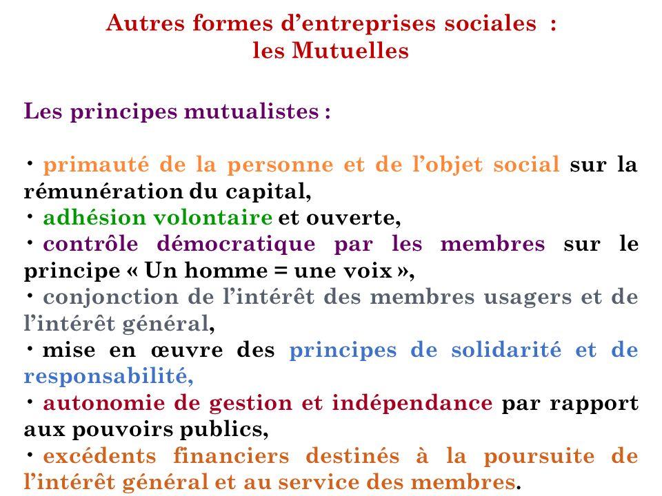 Autres formes d'entreprises sociales : les Mutuelles
