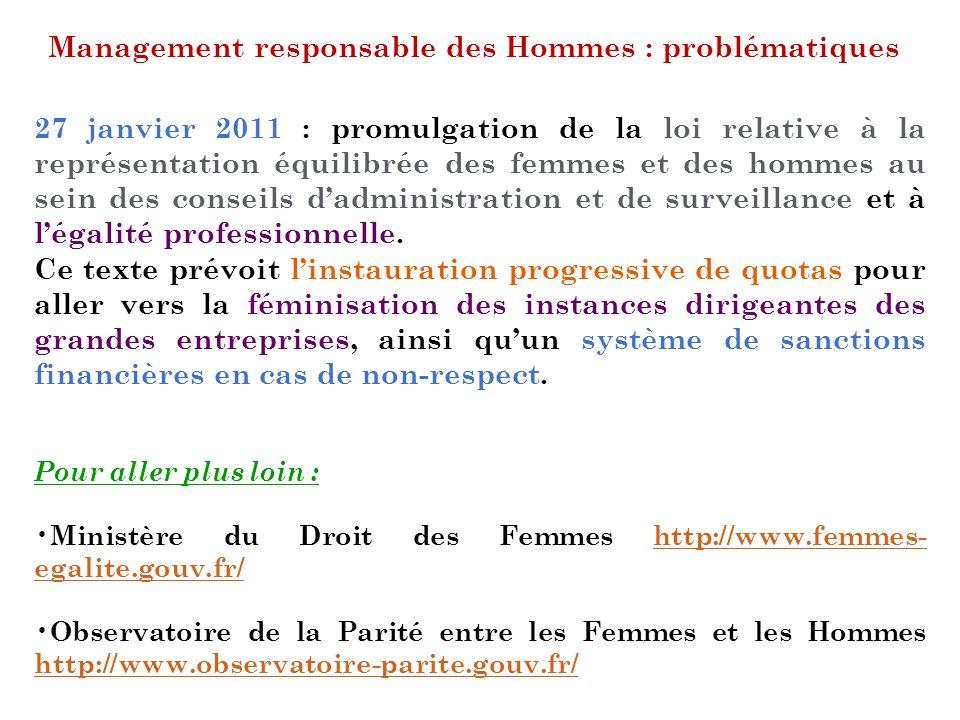 Management responsable des Hommes : problématiques