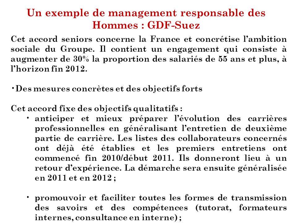 Un exemple de management responsable des Hommes : GDF-Suez