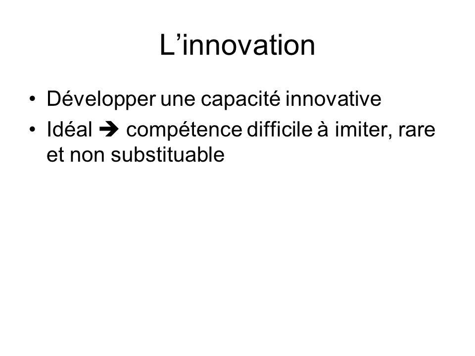 L'innovation Développer une capacité innovative