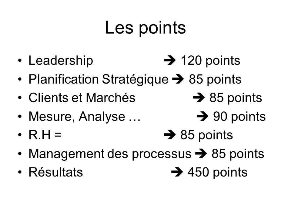 Les points Leadership  120 points