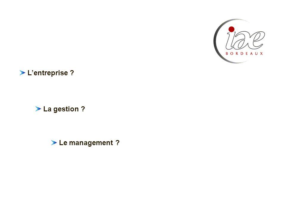 L'entreprise La gestion Le management