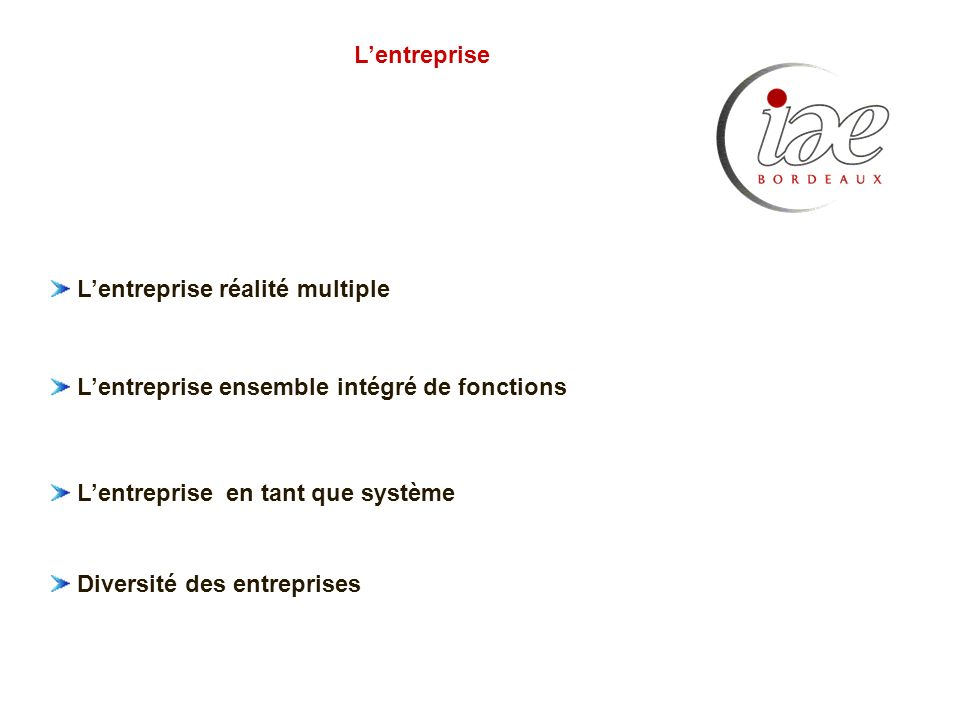 L'entreprise L'entreprise réalité multiple. L'entreprise ensemble intégré de fonctions. L'entreprise en tant que système.