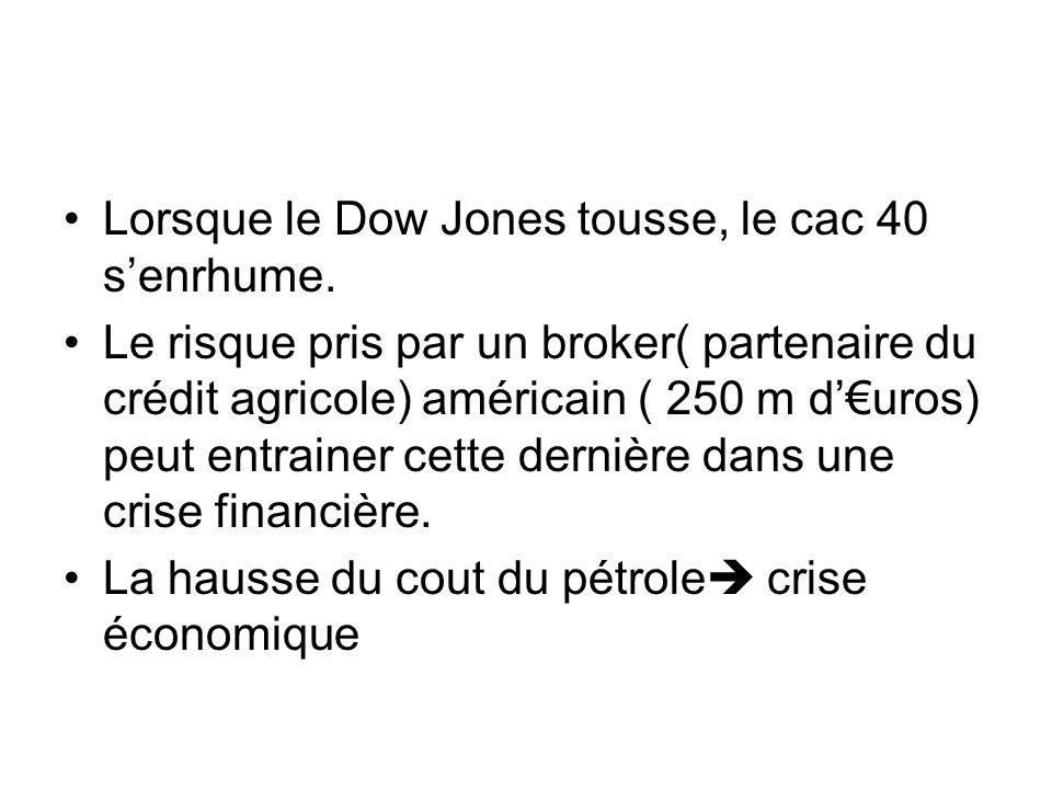 Lorsque le Dow Jones tousse, le cac 40 s'enrhume.