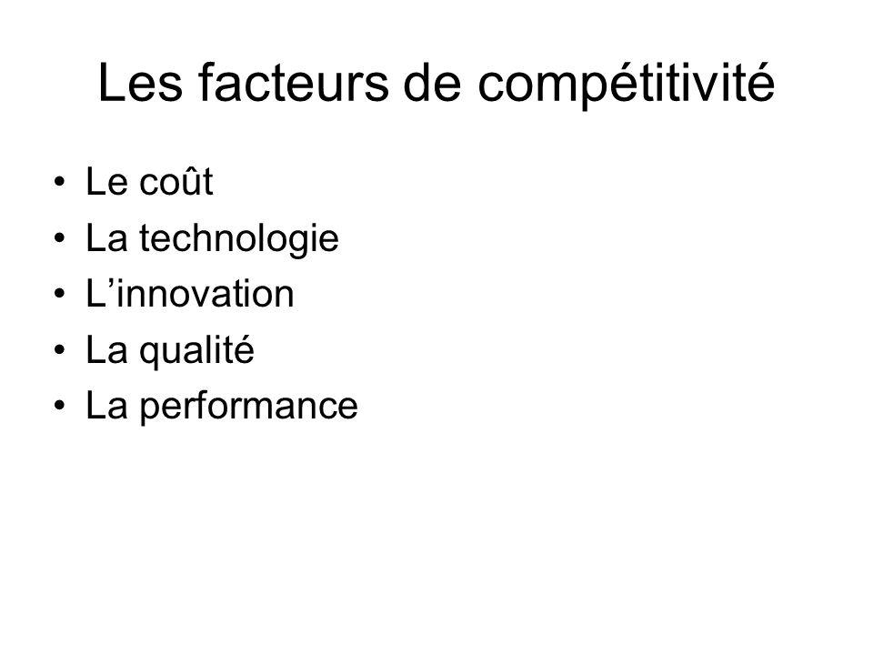 Les facteurs de compétitivité