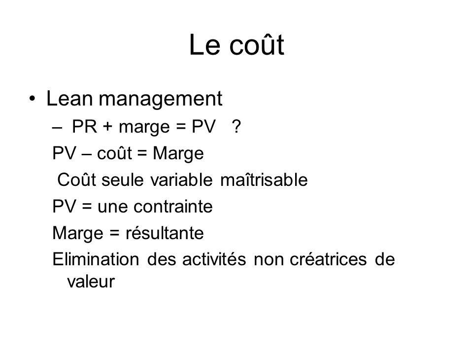 Le coût Lean management PR + marge = PV PV – coût = Marge