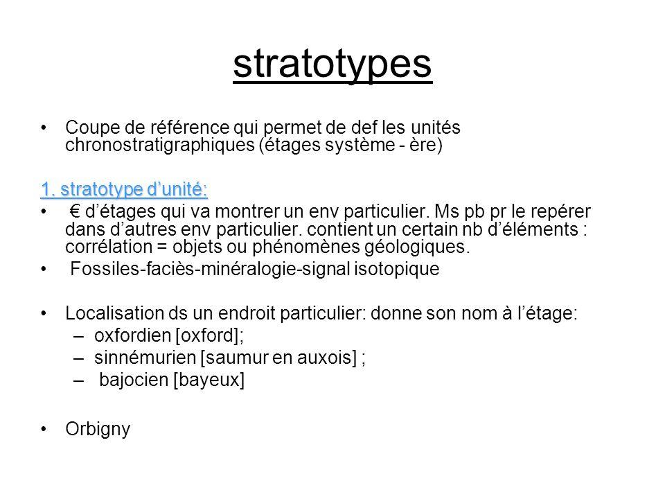 stratotypes Coupe de référence qui permet de def les unités chronostratigraphiques (étages système - ère)