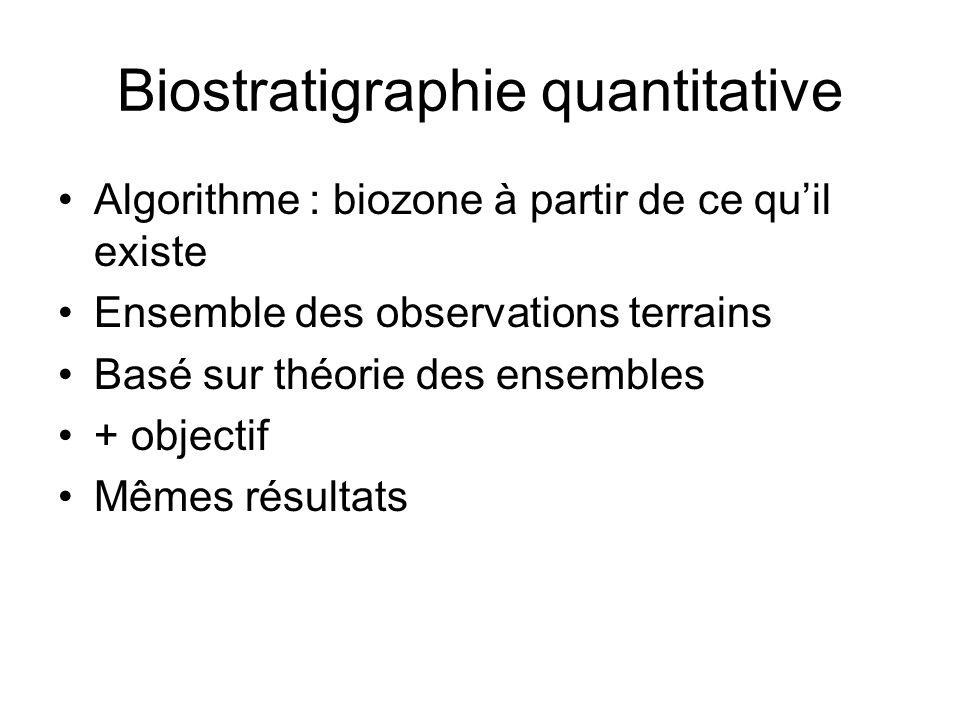 Biostratigraphie quantitative