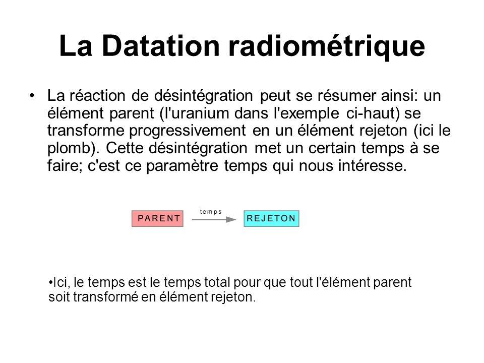 La Datation radiométrique