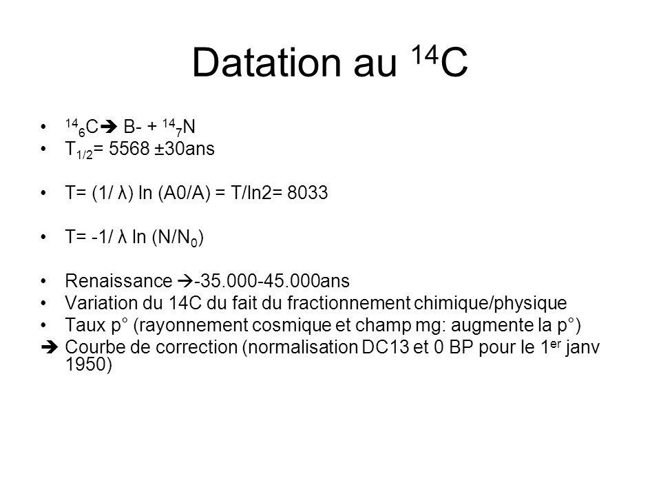 Datation au 14C 146C B- + 147N T1/2= 5568 ±30ans