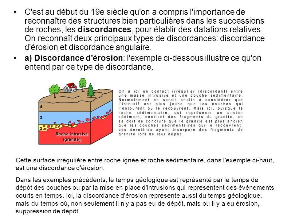 C est au début du 19e siècle qu on a compris l importance de reconnaître des structures bien particulières dans les successions de roches, les discordances, pour établir des datations relatives. On reconnaît deux principaux types de discordances: discordance d érosion et discordance angulaire.