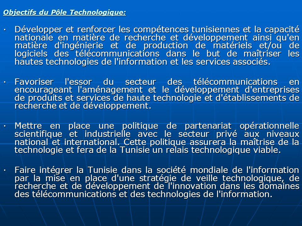 Objectifs du Pôle Technologique: