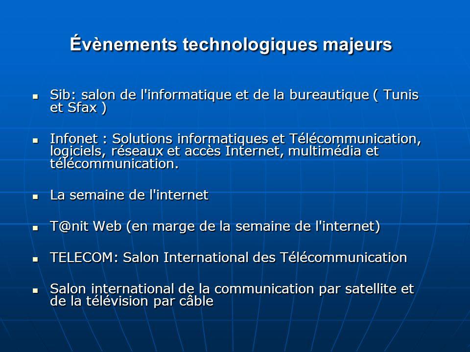 Évènements technologiques majeurs