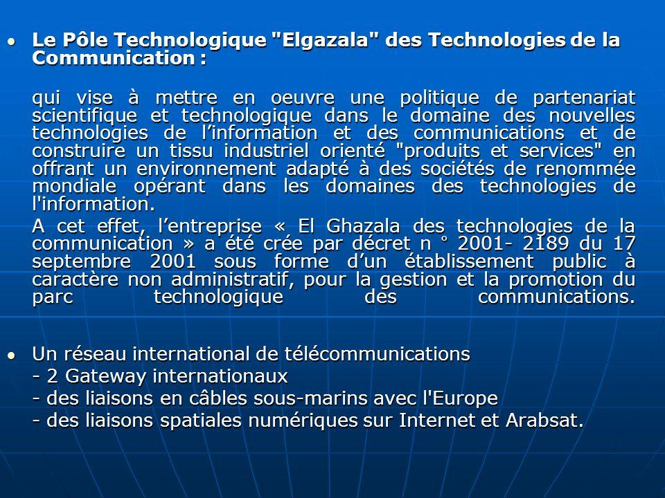  Le Pôle Technologique Elgazala des Technologies de la Communication :