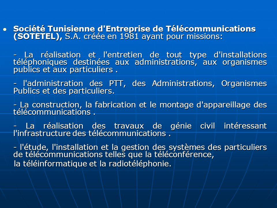 . Société Tunisienne d Entreprise de Télécommunications (SOTETEL), S