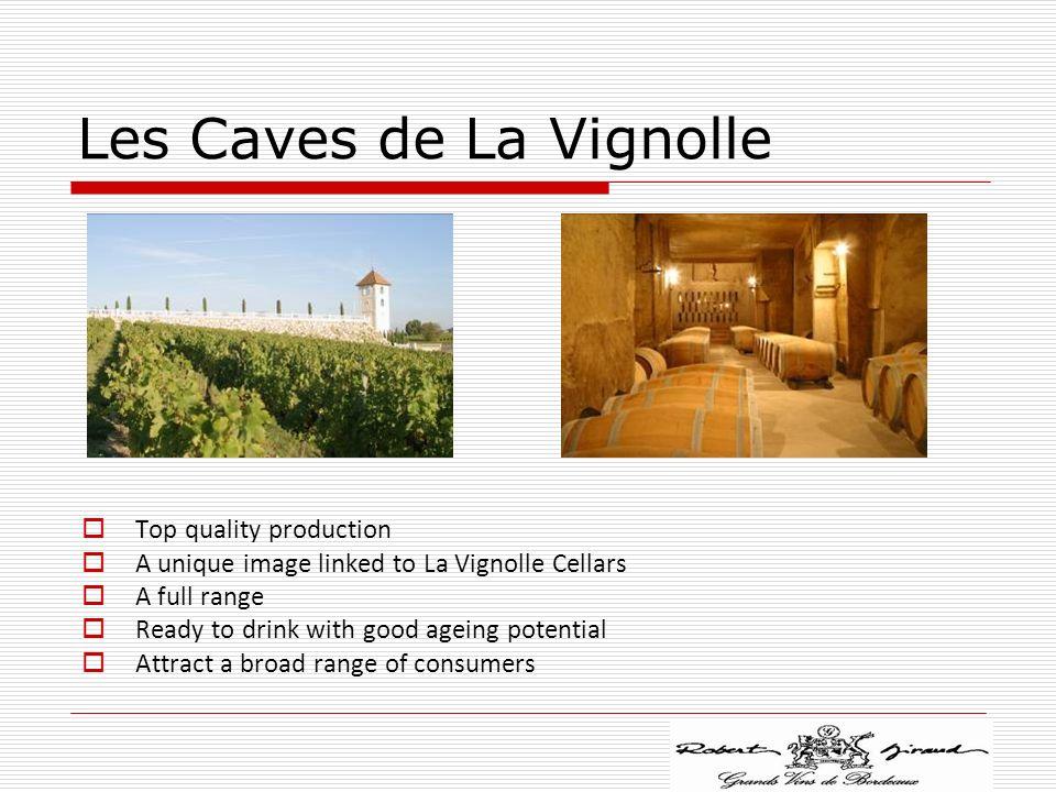 Les Caves de La Vignolle