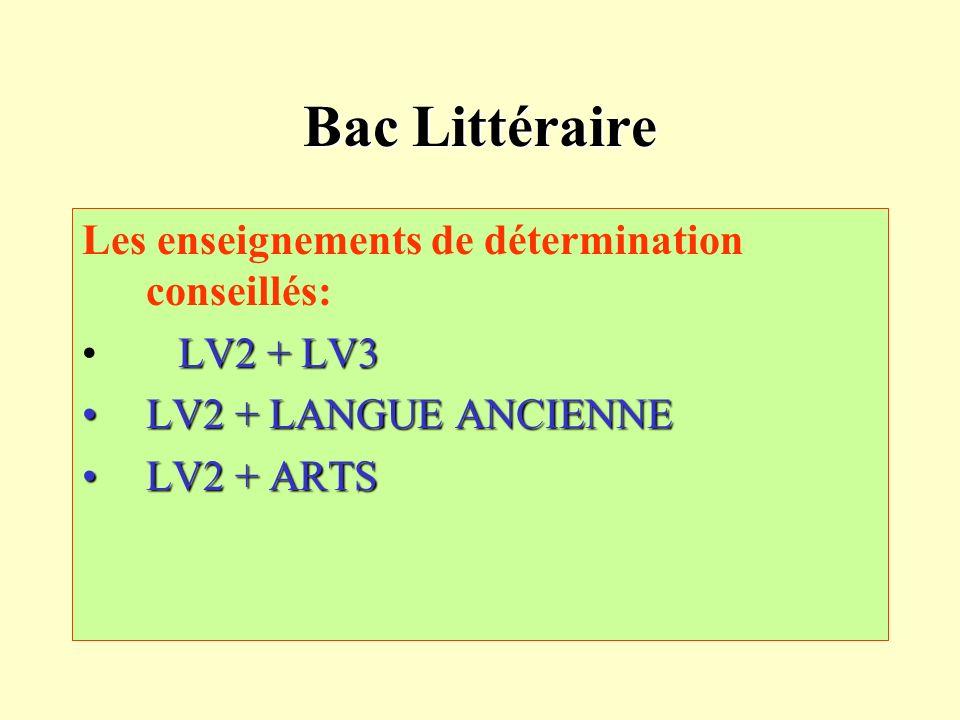 Bac Littéraire Les enseignements de détermination conseillés: