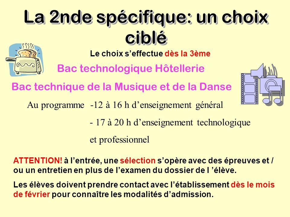 La 2nde spécifique: un choix ciblé