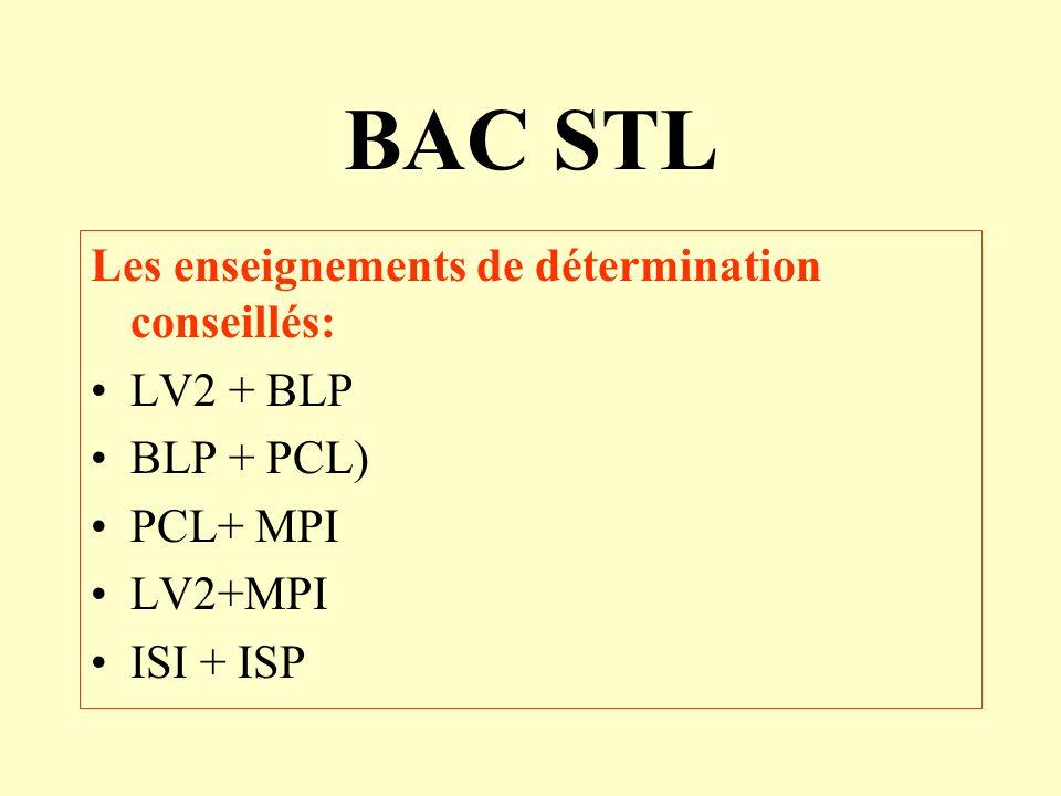 BAC STL Les enseignements de détermination conseillés: LV2 + BLP