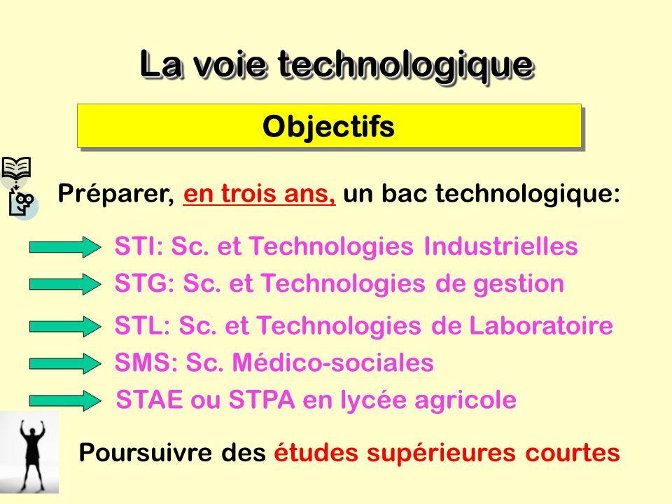 La voie technologique Objectifs
