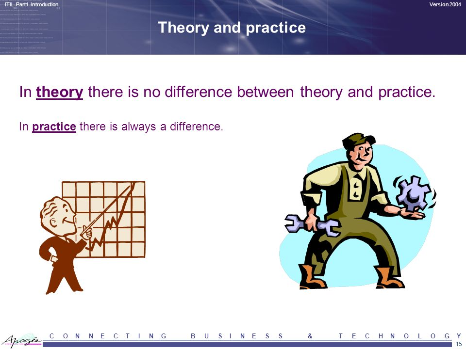 In theory there is no difference between theory and practice.