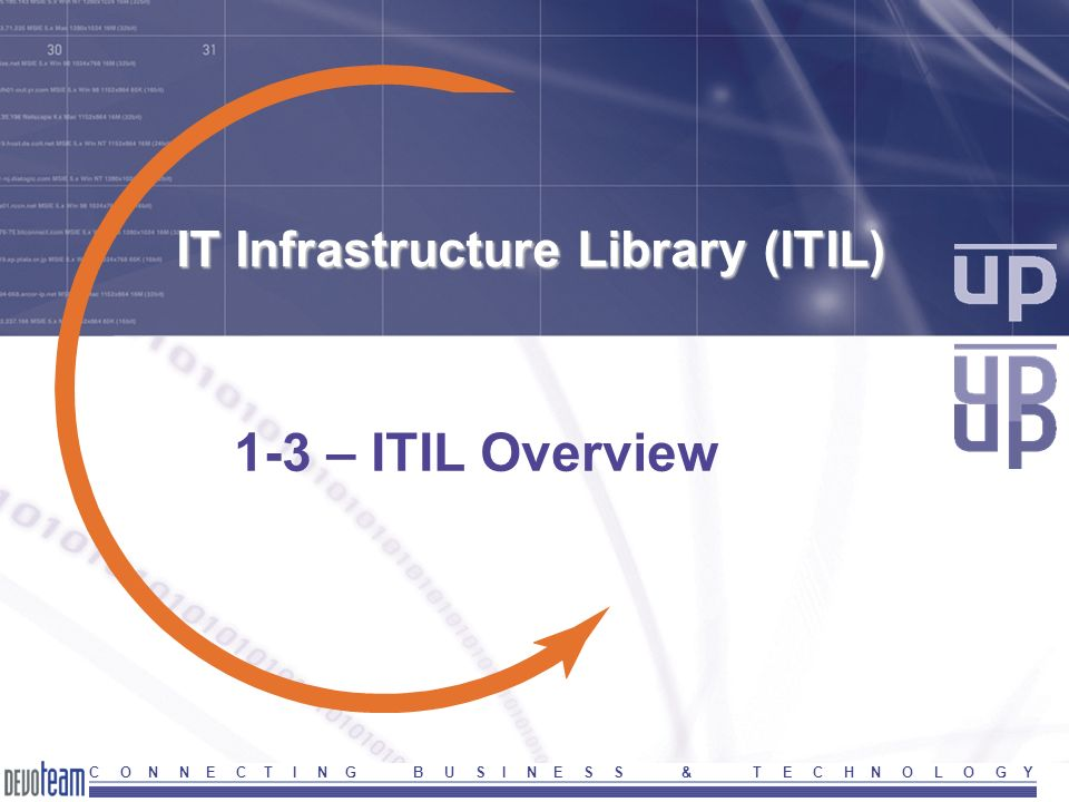 IT Infrastructure Library (ITIL)