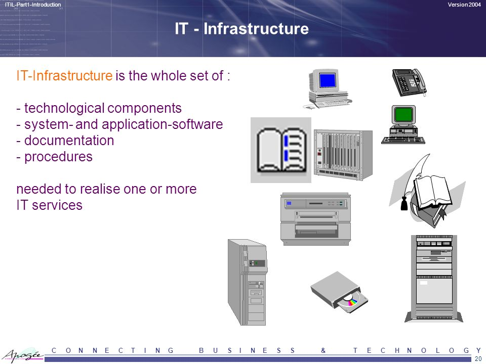 IT - Infrastructure IT-Infrastructure is the whole set of :