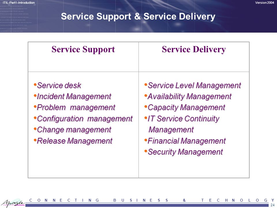 Service Support & Service Delivery