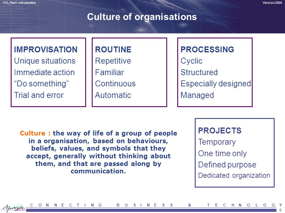Culture of organisations