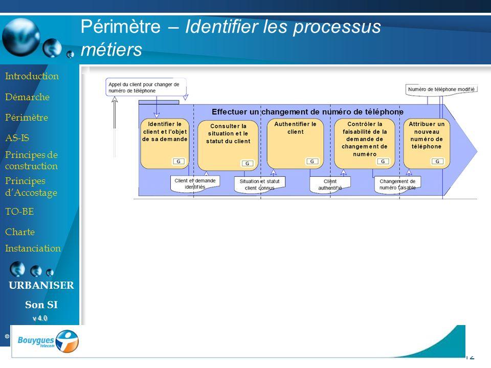 Périmètre – Identifier les processus métiers
