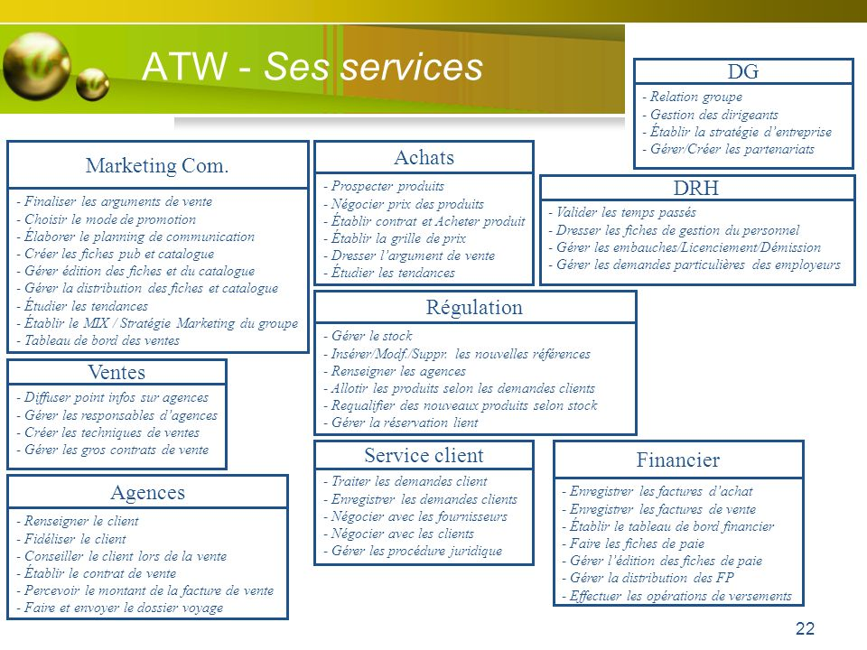 ATW - Ses services DG Achats Marketing Com. DRH Régulation Ventes