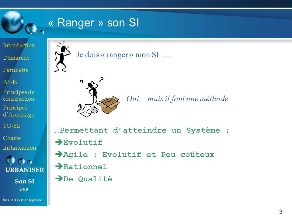 « Ranger » son SI Je dois « ranger » mon SI …