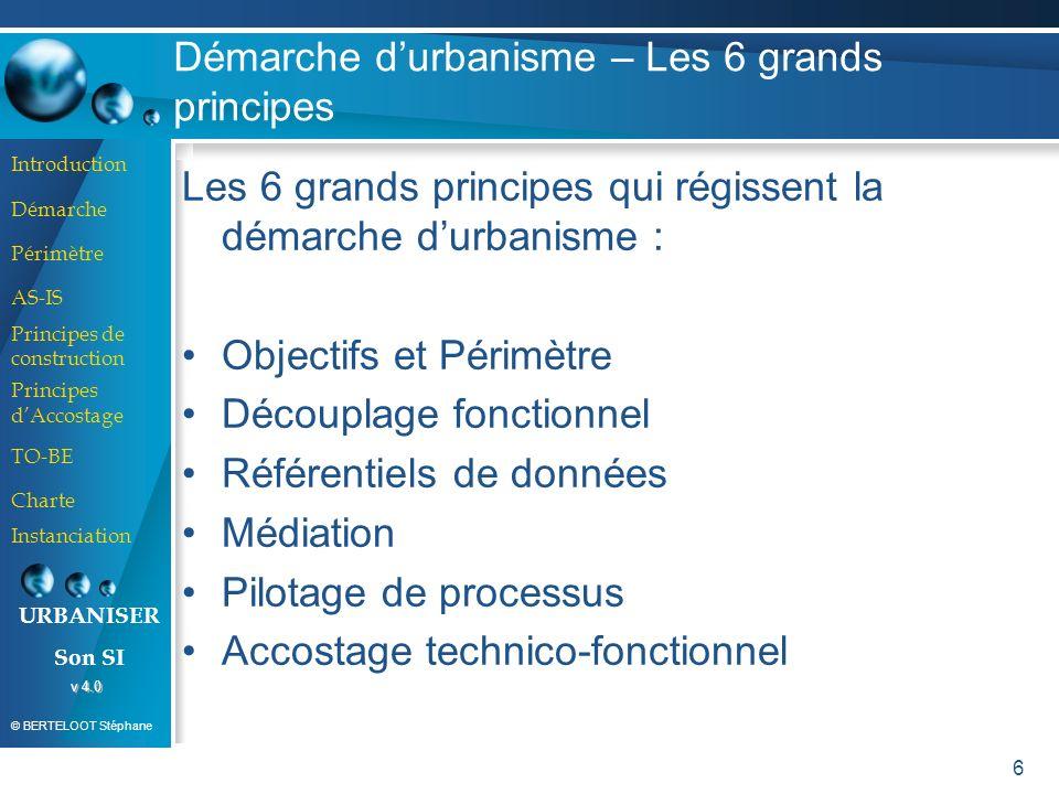 Démarche d'urbanisme – Les 6 grands principes
