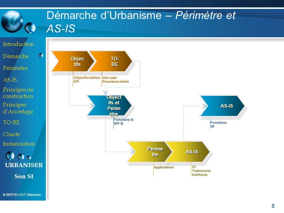 Démarche d'Urbanisme – Périmètre et AS-IS